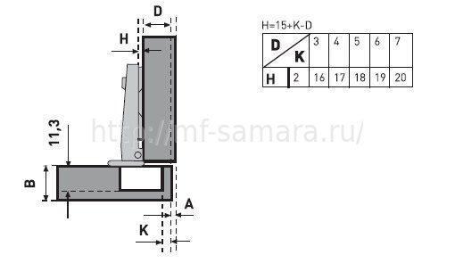 Схема установки петли Astil с